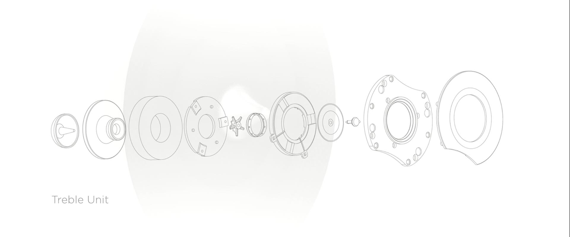 Mission ZX-C2 Center Speaker Zx-treble-banner1
